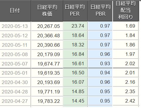 リアルタイムチャート 日経平均