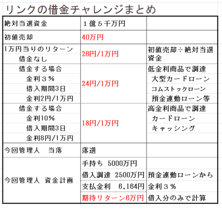 借金チャレンジ5.png