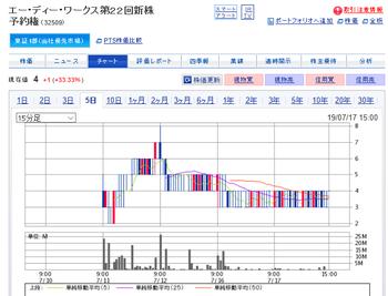 新株予約権付与.png